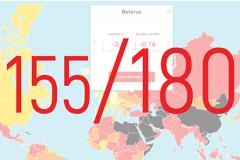 Беларусь. Итоги медийного 2018 года в цифрах