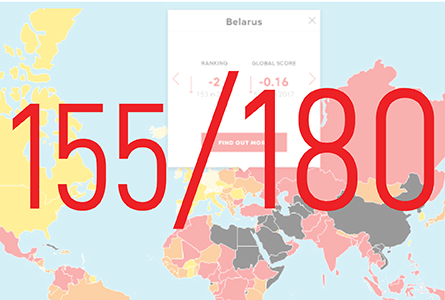 Belarus. The quantitative media results of the year 2018